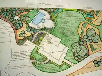 Landscape Design in Fort Worth, TX
